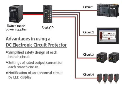 S8V-CP 특징 2