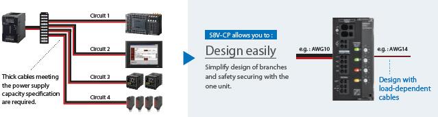 S8V-CP 특징 6