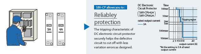 S8V-CP 특징 7