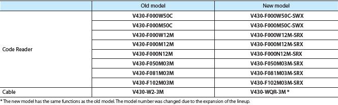 MicroHAWK V430-F / V420-F 시리즈 특징 8